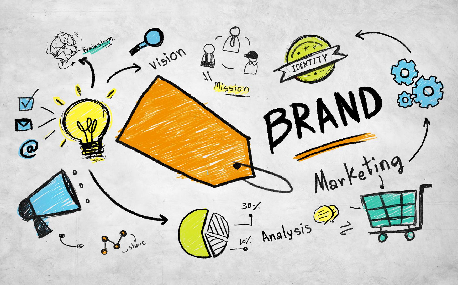 Meaning of Branding in Towards Market